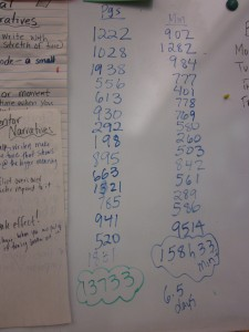 We tallied our individual pages read and then added them up to get a class total!